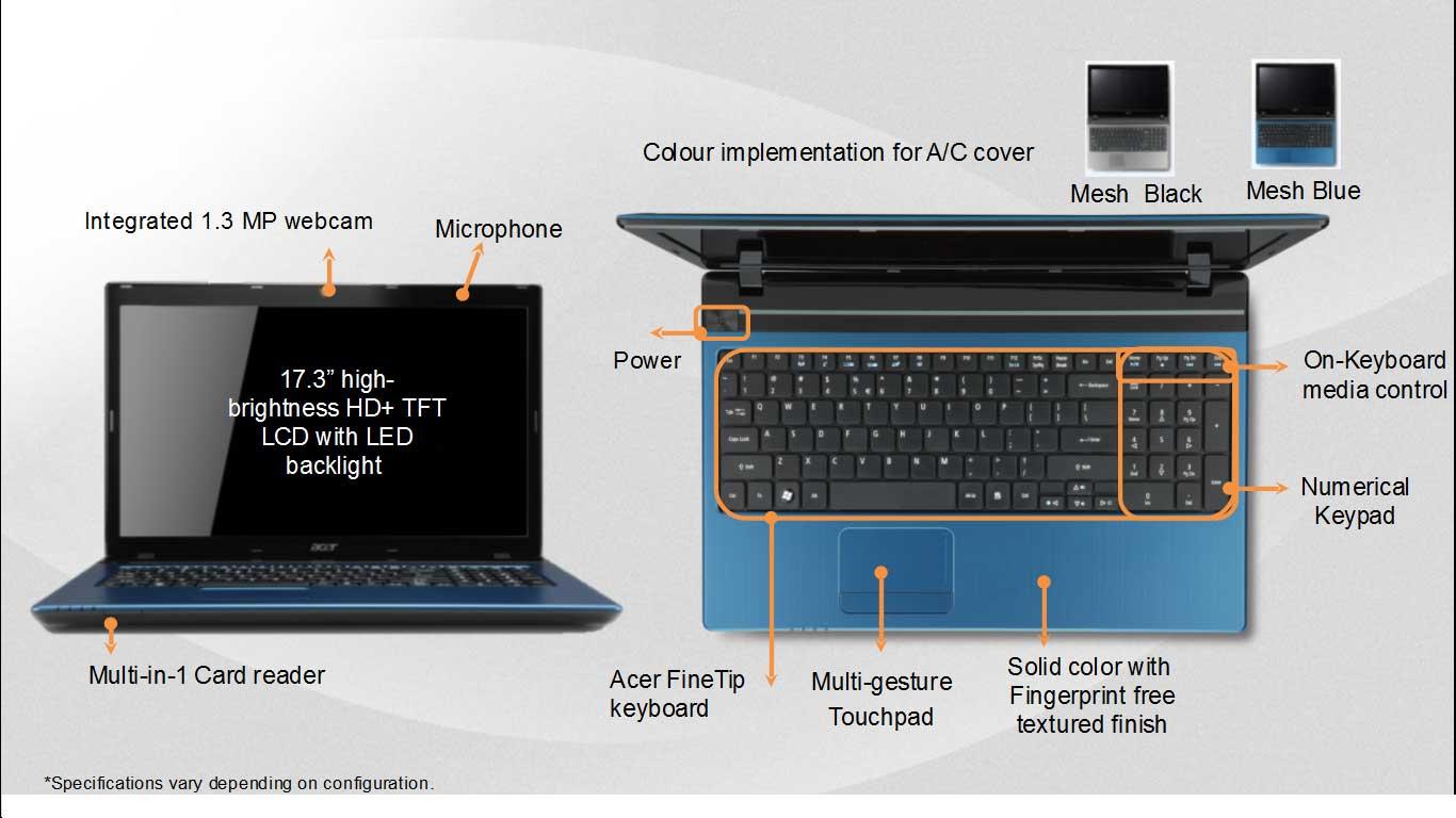 Acer Aspire 7750G Intel ME Treiber