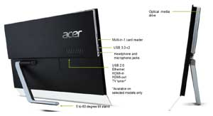 The slim, space-saving design of the Z1800 contains a wealth of connectivity options.
