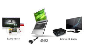 The optional LAN/Ethernet combo port allows you to connect to wired networks, and view movies and more on a larger screen