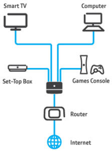 B00D84C0MG_75718_img2 bt 5 port gigabit ethernet switch amazon co uk computers How VPN Works Diagram at edmiracle.co