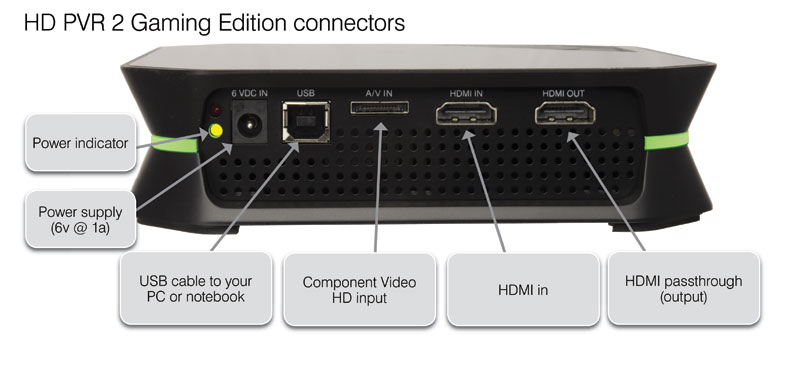 hdpvr2_gaming_edition_connectors_large._V389191203_ hauppauge hd pvr 2 gaming edition plus xbox one and ps4 compatible