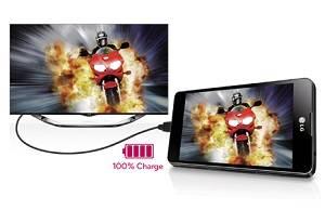MHL (Mobile HD Link)