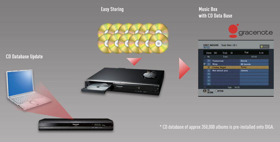 panasonic dmr ex83eb k 250gb hdd dvd recorder with freeview amazon rh amazon co uk