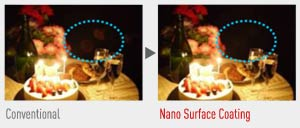 Nano thin layer virtually eliminates ghost and flare entirely
