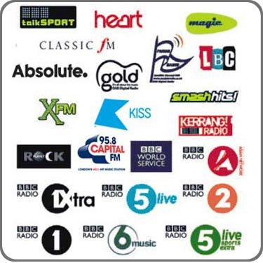 Many extra stations are available with DAB radio
