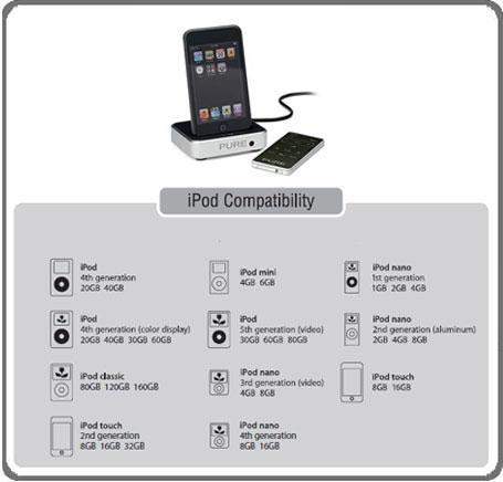 i-10 iPod dock
