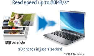 Samsung MicroSD Card: Pro