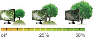 Eco Saving