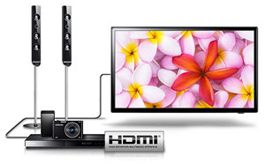 HDMI provides high-speed transmission of high definition digital data from multiple devices straight into your TV