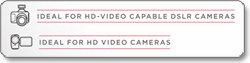 SanDisk Extreme SDHC UHS-I Memory Card