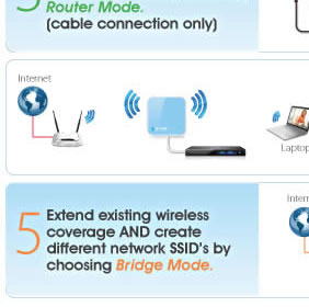 N600 Wireless Dual Band Gigabit Router