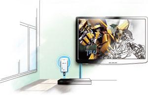 Tp Link Tl Wpa281 300mbps Av200 Wireless N Powerline