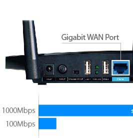 TP-Link TL-WDR4900 Wireless Router Drivers Download