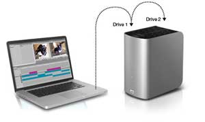The two drives in the My Book Thunderbolt Duo can be set up in RAID 0 or RAID 1 mode for extra performance or data security.