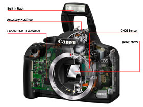 The full 8MP HD CMOS sensor gives true HD quality for excellent reproduction