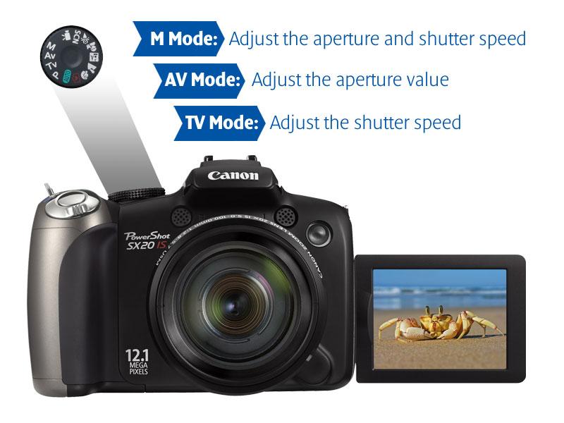Canon sx20 manual focus webcam