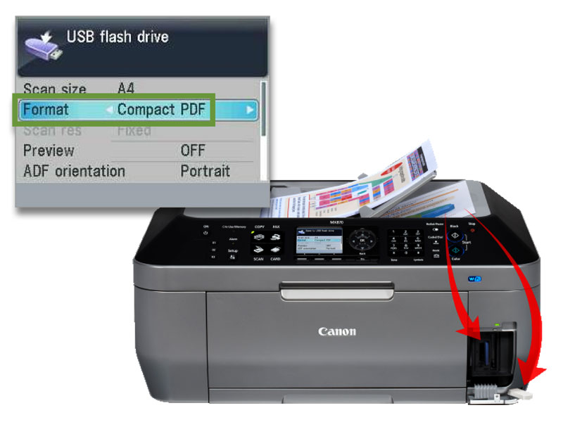 Canon PIXMA MX870 Multifunction Printer (Print, Scan, Copy, Fax and Wi-Fi &  Ethernet connectivity)