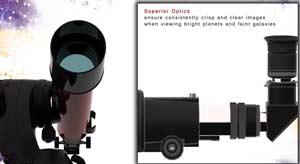 Celestron Telescope with computerised mount