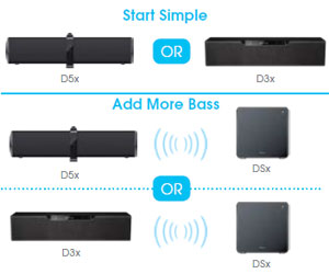 See the full range of ZiiSound speaker system configurations you can use to fill your house with sound