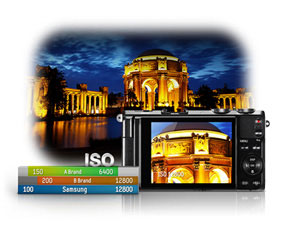 "12.4 megapixels, large 1/1.7"" BSI (Back Side Illuminated) CMOS sensor"