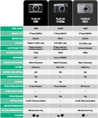 Fujifilm X30 features