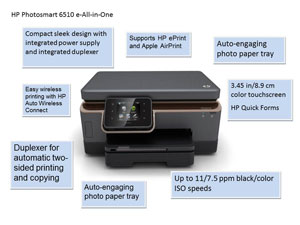 HP All-in-One Printers PhotoSmart 6510 e-All-in-One - B211a ...