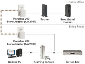 XAVB2101 Diagram