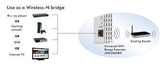 Use as a Wireless-N bridge