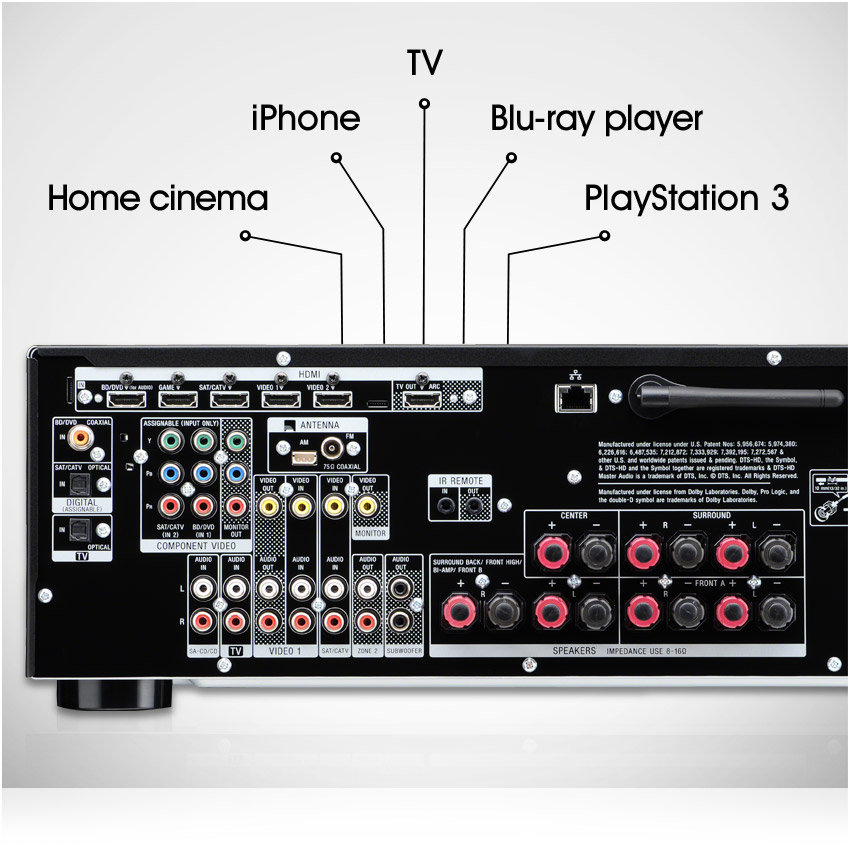 sony strdn1030 cek av receiver old model amazon co uk tv rh amazon co uk Sony ES Receivers Sony STR DN 1040