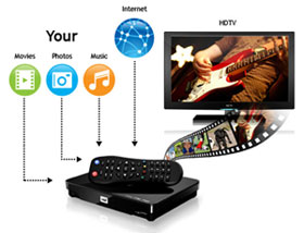 Play movies, music, photo slideshows, or your favourite internet content on your widescreen HDTV.
