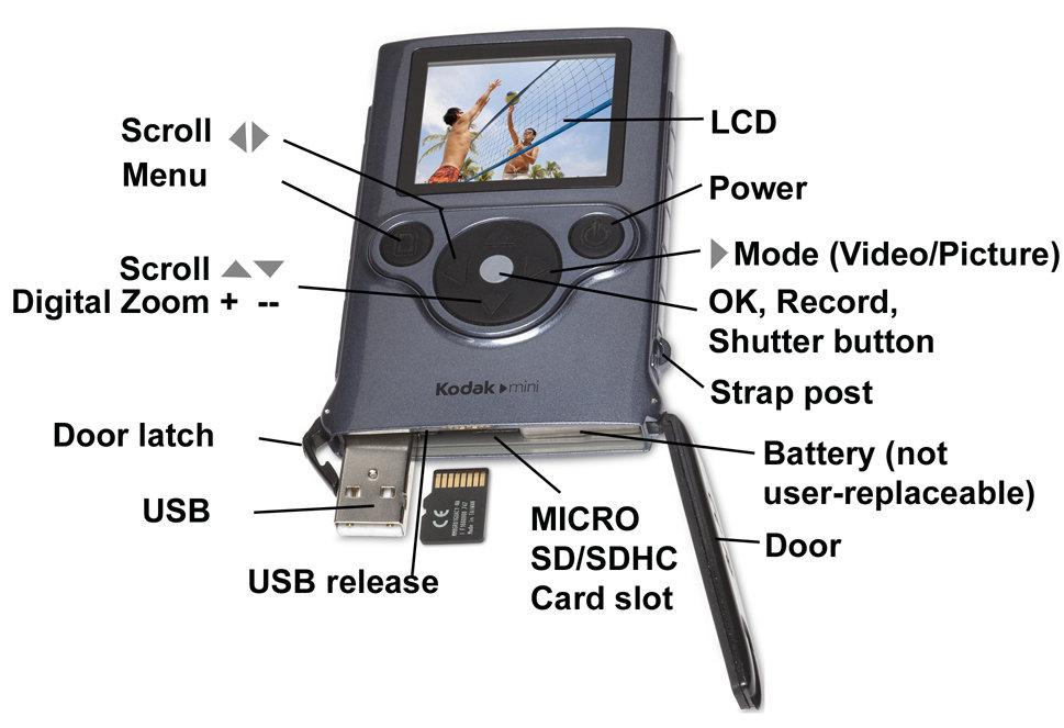 kodak mini tasca impermeabile videocamera zm1 3x digitale lcd da rh m ebay it Kodak Mini HD Drivers Kodak Mini Video Camera Zm1