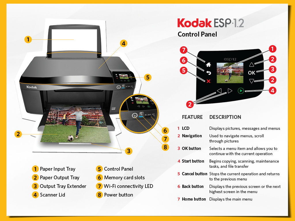 DRIVERS: KODAK PRINTER ESP 1.2
