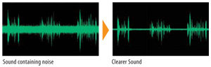 Noise cancellation for clear audio playback