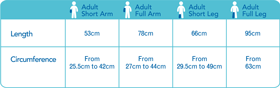 Adult waterproof cover size chart