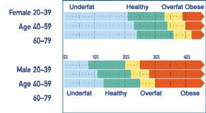 Tanita Bc543 Body Composition Monitor Scale Amazon Co Uk Health
