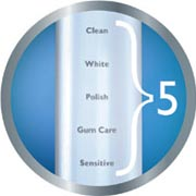 Five brushing modes allow consumers to tailor their brushing experience to their own needs as well as their dental professional's advice.