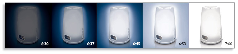 How the Philips Wake-Up Light works