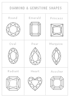 Amazon.co.uk: Diagram explaining diamond shape