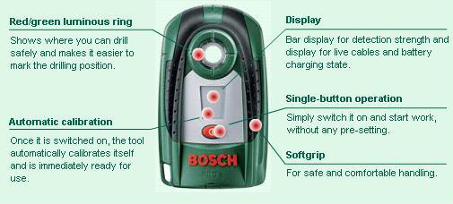 bosch pdo 6 detector diy tools. Black Bedroom Furniture Sets. Home Design Ideas
