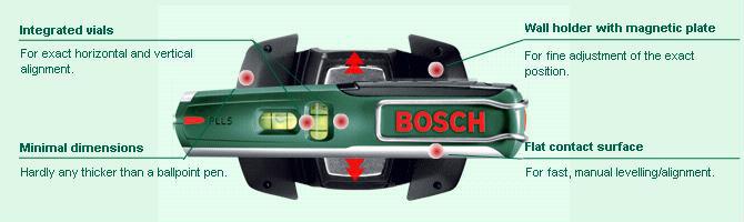 Bosch laservaterpas pll 5 pris solceller og lysdioder for Metre laser castorama lille