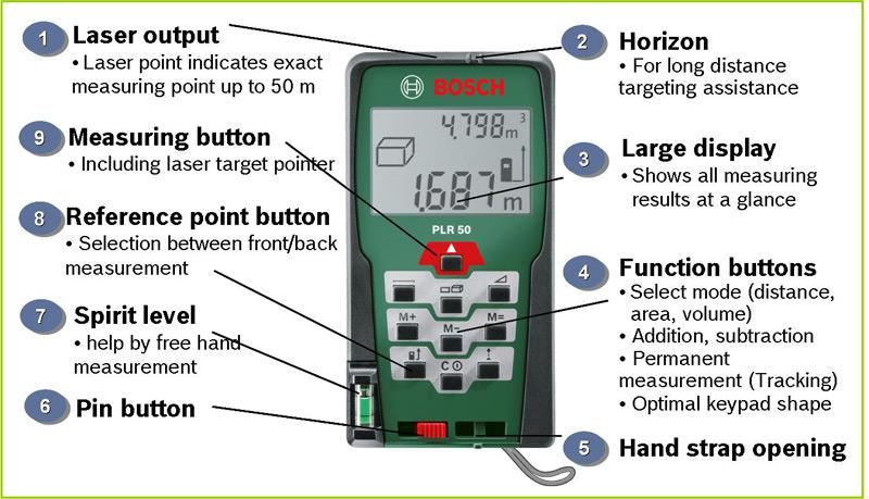 Bosch Plr-50 инструкция на русском - фото 6