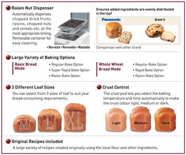 panasonic breadmaker sd 2501 instructions