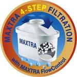 Maxtra FlowControl