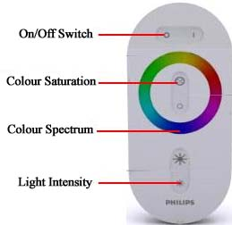 philips livingcolor lamp with remote - Philipps Living Colors