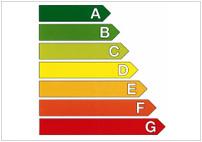 EU Energy Efficiency Label