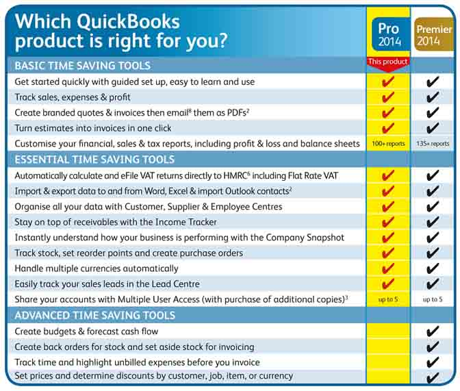 Best Iphone Receipt Scanner Word Quickbooks Pro    User Pc Amazoncouk Software Invoice Format Word Pdf with Sample Invoice For Consulting Services Pdf Quickbooks Comparison Chart View Larger Free Invoices Templates Online Excel