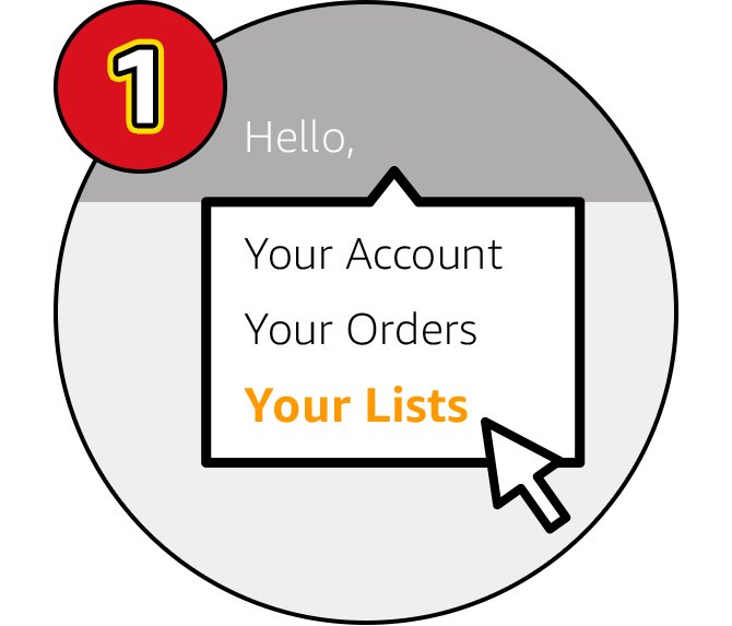 Log in with your Amazon account and click in the drop-down of your account to 'Your Lists'