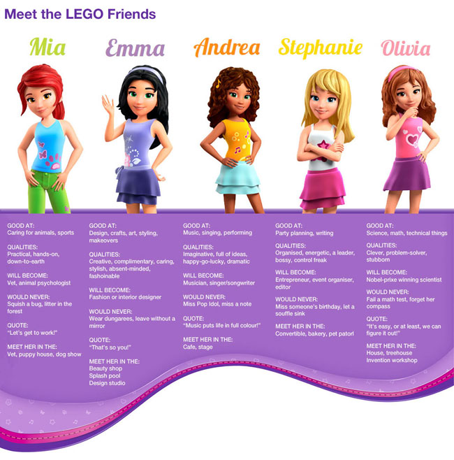 Amazoncouk Welcome To Lego Friends