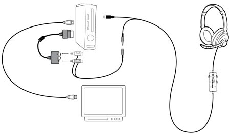 image6._V175394140_ turtle beach ear force px21 (ps3) amazon co uk pc & video games turtle beach px22 wiring diagram at mifinder.co