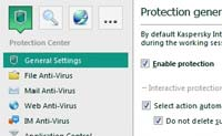 Protection from all types of malware